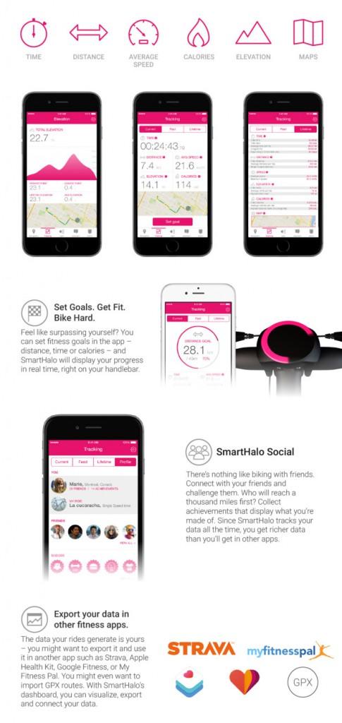 SmartHaloの自動トラッキング機能